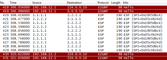 IPsec over GRE Capture