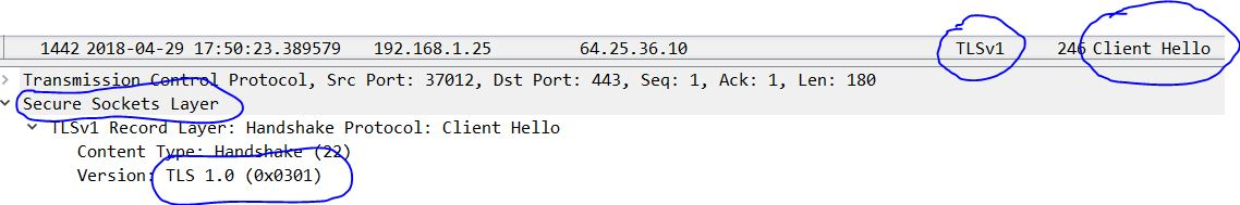 Troubleshooting SSL handshake in F5 BIG-IP LTM – Part 1 (SSL/TLS